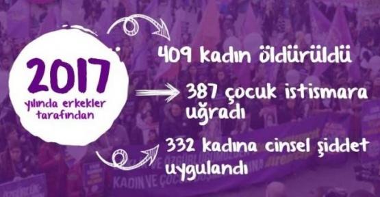 Sinop'ta Kadın Cinayeti Sayısı Açıklandı