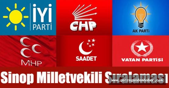 Adaylar Netleşti