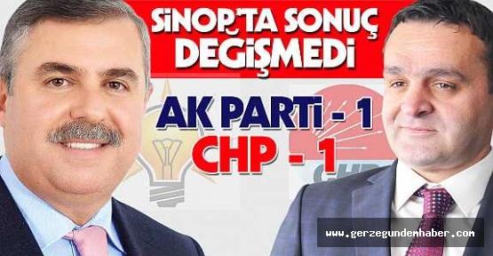 Sinop 1-1
