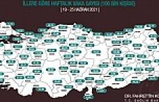 Sinop'ta Vaka Sayıları Arttı