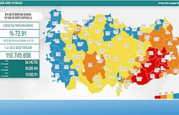 Sinop, Aşıda da Mutlu Şehir